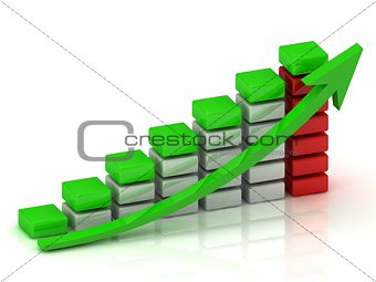 Business growth chart of the white, red and green blocks