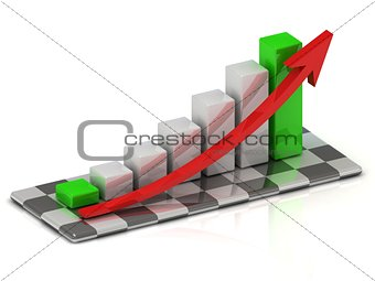 business graph with green bars at the beginning and end