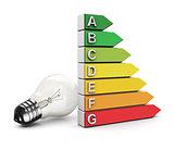 lamp energy efficiency