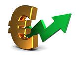 euro rising