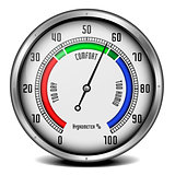 Hygrometer