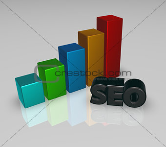 business graph and seo tag