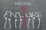 Success concept on blackboard