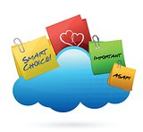 posts Cloud computing concept