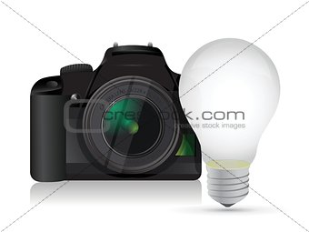 camera and idea light bulb