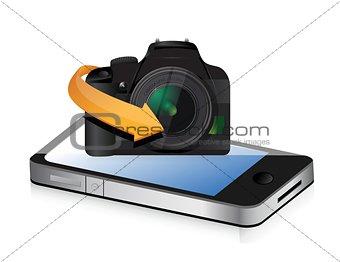camera phone app