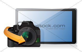camera and a modern tablet