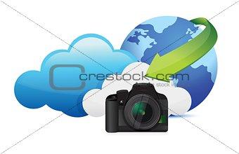 camera cloud computing concept