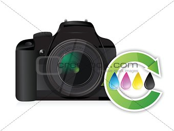 camera cmyk color cycle concept
