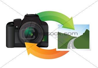 camera and print cycle