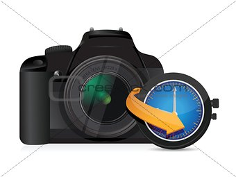 camera timing watch clock