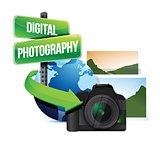 digital photography concept illustration design