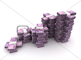 Stack of Turkish Lira