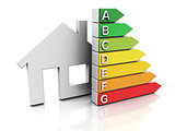 hous energy efficiency