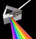 prism with light ray