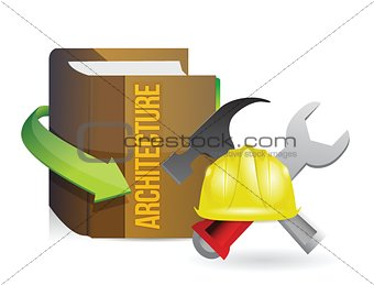 architecture book of knowledge and building tools