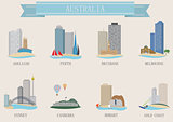 City symbol. Australia