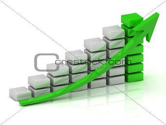 Business growth chart of the white and green blocks