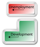 Economic Development And Unemployment