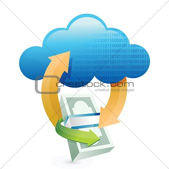 cloud computing transfers illustration