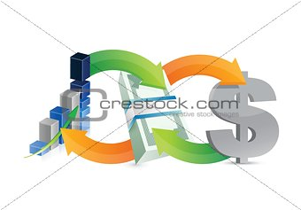 business money making diagram concept