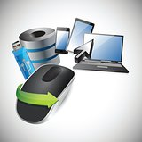 electronic tools and Wireless computer mouse
