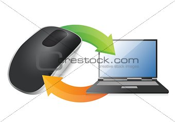 cycle laptop and Wireless computer mouse