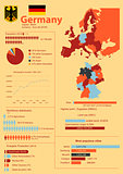 Germany Infographic