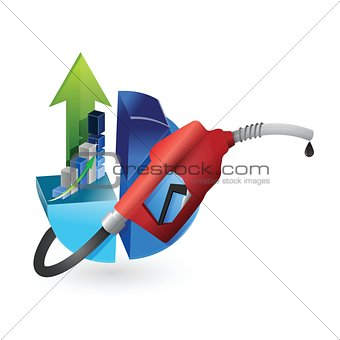business graphs with a gas pump nozzle