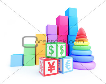 alphabet cube finance sign pyramid toy