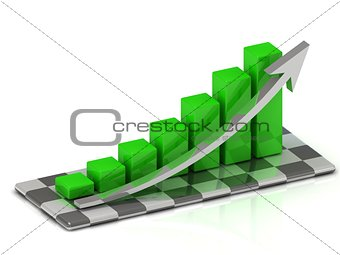 chart the growth of the green bars with an arrow