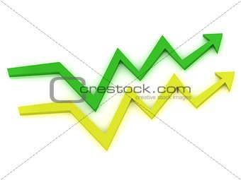 green and yellow arrows to move up