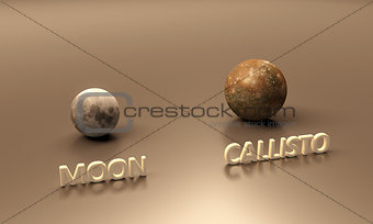 Callisto and the Moon