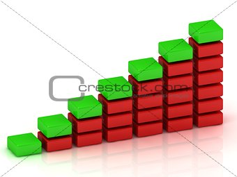 Business growth chart of the red and green blocks