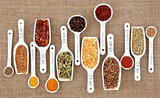 Spice Measurement