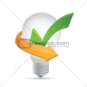 Green tick mark inside yellow bulb
