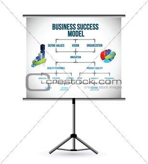 Business model presentation pole