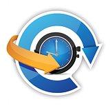time constant movement concept illustration