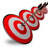 Business target design