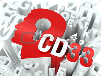 CD33 and Head on Alphabet Background.