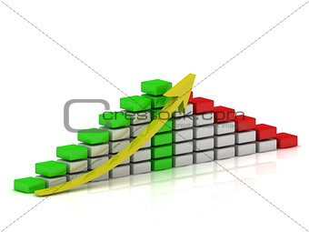 Business growth chart of the white, red and green blocks with a yellow