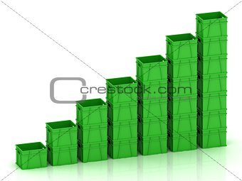 Business growth chart of plastic crates