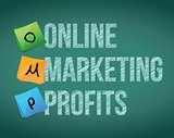 online marketing profits and posts