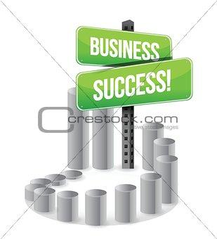 business success sign graph sign