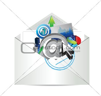 business review report email