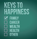 keys to happiness check box selection