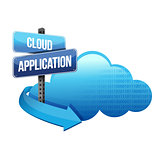 cloud application road sign illustration