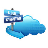 cloud computing road sign illustration design