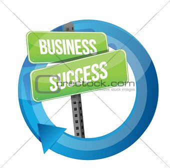 business success road sign cycle