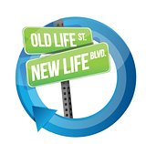 old life versus new life road sign cycle